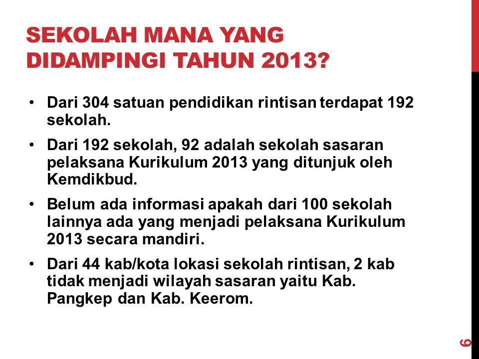 SEKOLAH MANA YANG DIDAMPINGI TAHUN 2013? Dari 304 satuan pendidikan rintisan terdapat 192 sekolah. Dari 192 sekolah, 92 adalah sekolah sasaran pelaksa