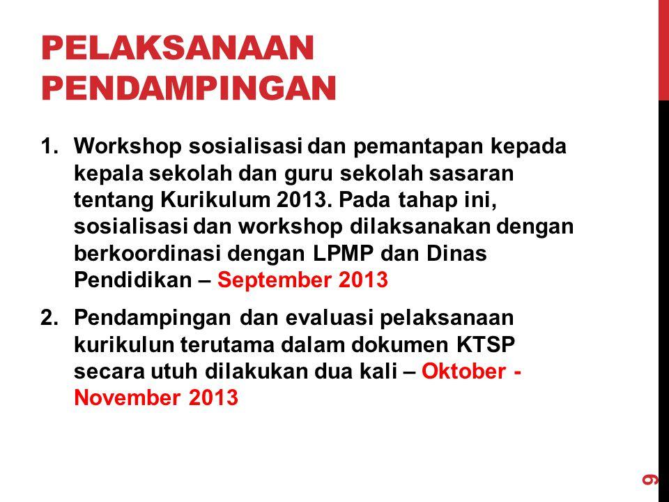 PELAKSANAAN PENDAMPINGAN 1.Workshop sosialisasi dan pemantapan kepada kepala sekolah dan guru sekolah sasaran tentang Kurikulum 2013. Pada tahap ini,