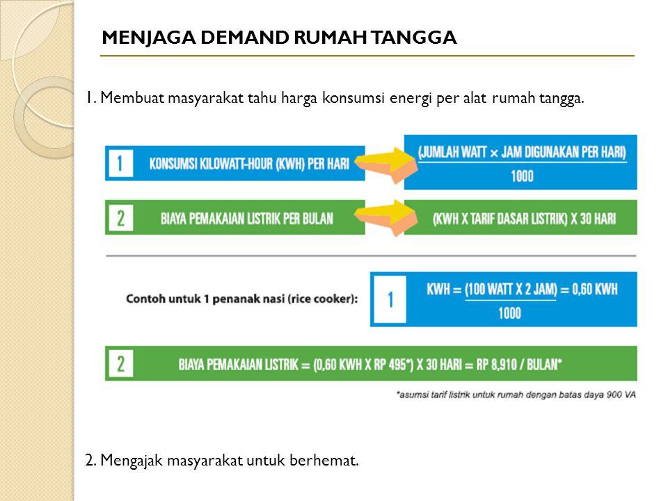 MENJAGA DEMAND RUMAH TANGGA 1. Membuat masyarakat tahu harga konsumsi energi per alat rumah tangga. 2. Mengajak masyarakat untuk berhemat.