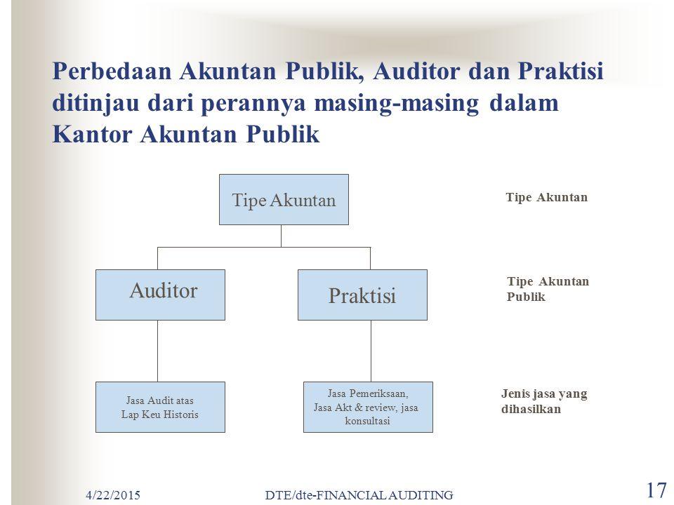 4/22/2015DTE/dte-FINANCIAL AUDITING 16 Akuntan Publik dan Auditor Independen Kantor akuntan publik merupakan tempat penyediaan jasa oleh profesi akunt