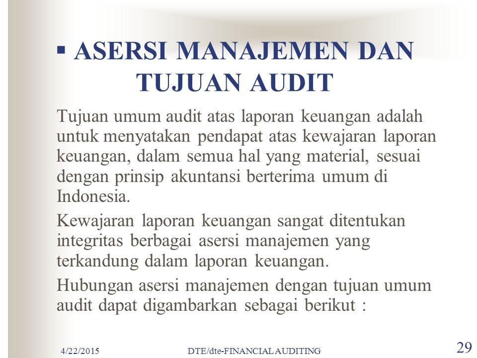 4/22/2015DTE/dte-FINANCIAL AUDITING 28 Asersi Penyajian dan Pengungkapan (Presentation and Disclosure) Asersi ini berhubungan dengan apakah komponen-k