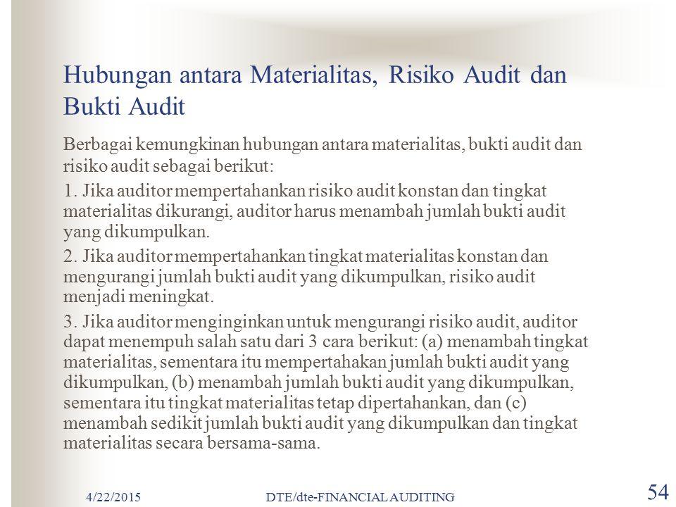 4/22/2015DTE/dte-FINANCIAL AUDITING 53 Terdapat 3 unsur risiko audit: 1.Risiko Bawaan, adalah kerentanan suatu saldo akun atau golongan transaksi terh