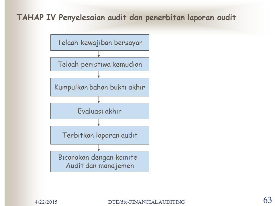 4/22/2015DTE/dte-FINANCIAL AUDITING 62 TAHAP III Pelaksanaan prosedur analisis dan pengujian terinci atas saldo  Hasil : RendahSedang Tinggi atau Tid