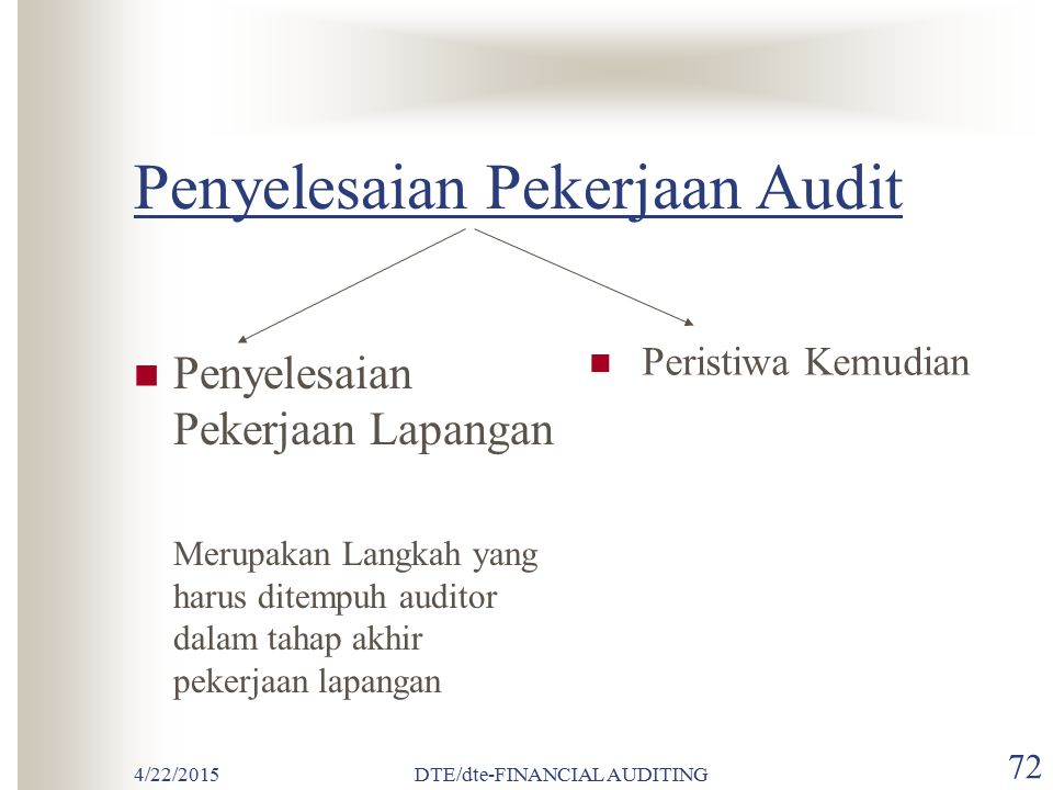 4/22/2015DTE/dte-FINANCIAL AUDITING 71 MODUL 12 AUDIT PROGRAM TAHAP IV PENYELESAIAN AUDIT (COMPLETION AUDIT)