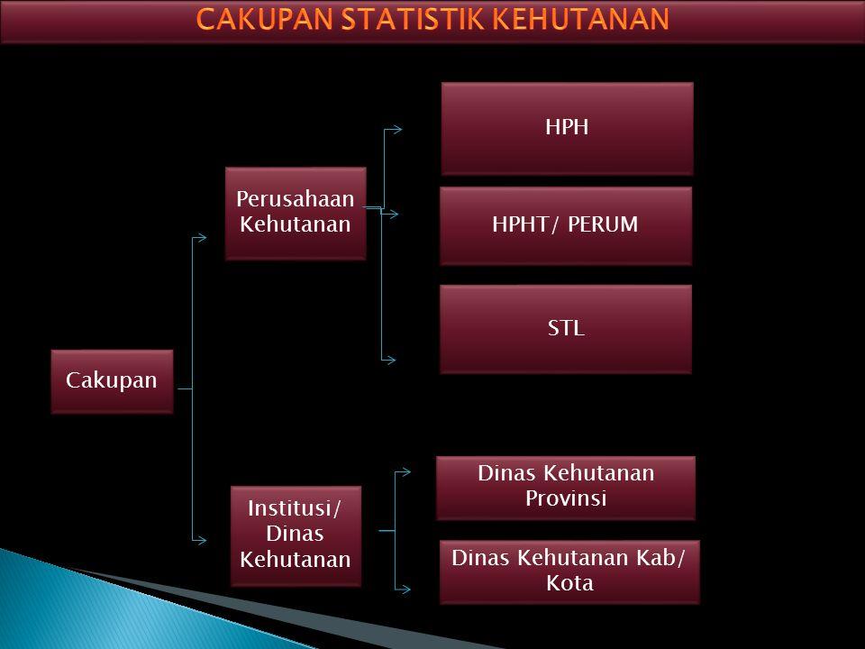 Kondisi 15 Maret 2013 KodeProvinsiTarget Realisasi PROV1 Realisasi PROV2 Realisasi PROV3 Realisasi PROV4 (1)(2)(3)(4)(5)(6)(7) 11 Nanggroe Aceh Darussalam 1 1 - - - 12 Sumatera Utara 1 1 - - - 13 Sumatera Barat 1 1 1 1 1 14 Riau 1 - 1 1 - 15 Jambi 1 1 1 1 - 16 Sumatera Selatan 1 - - - - 17 Bengkulu 1 1 1 1 1 18 Lampung 1 1 1 - - 19 Kep.