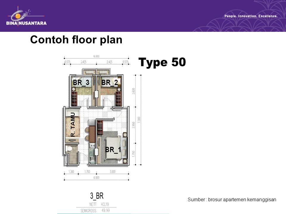 Contoh floor plan Sumber : brosur apartemen kemanggisan