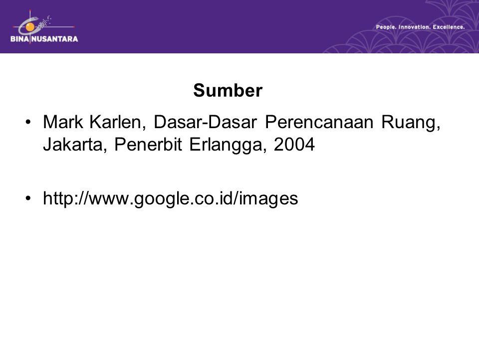 Sumber Mark Karlen, Dasar-Dasar Perencanaan Ruang, Jakarta, Penerbit Erlangga, 2004 http://www.google.co.id/images