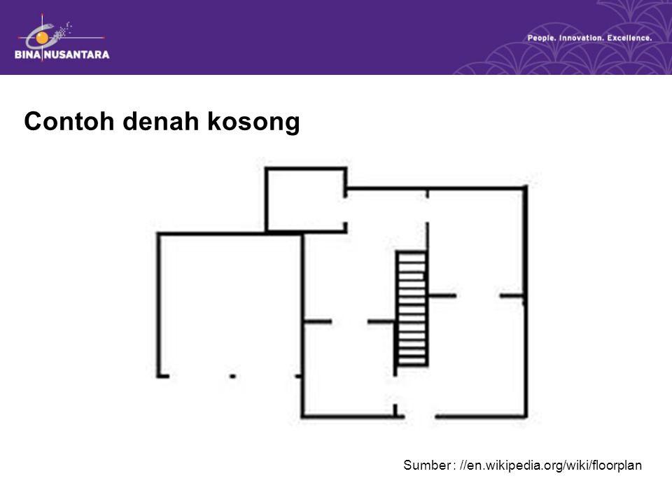 Soal : Sebutkan contoh-contoh material lantai.