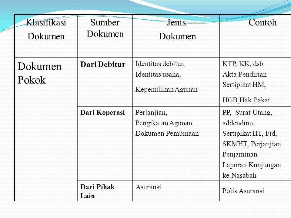 Klasifikasi Dokumen Sumber Dokumen Jenis Dokumen Contoh Dokumen Pokok Dari Debitur Identitas debitur, Identitas usaha, Kepemilikan Agunan KTP, KK, dsb