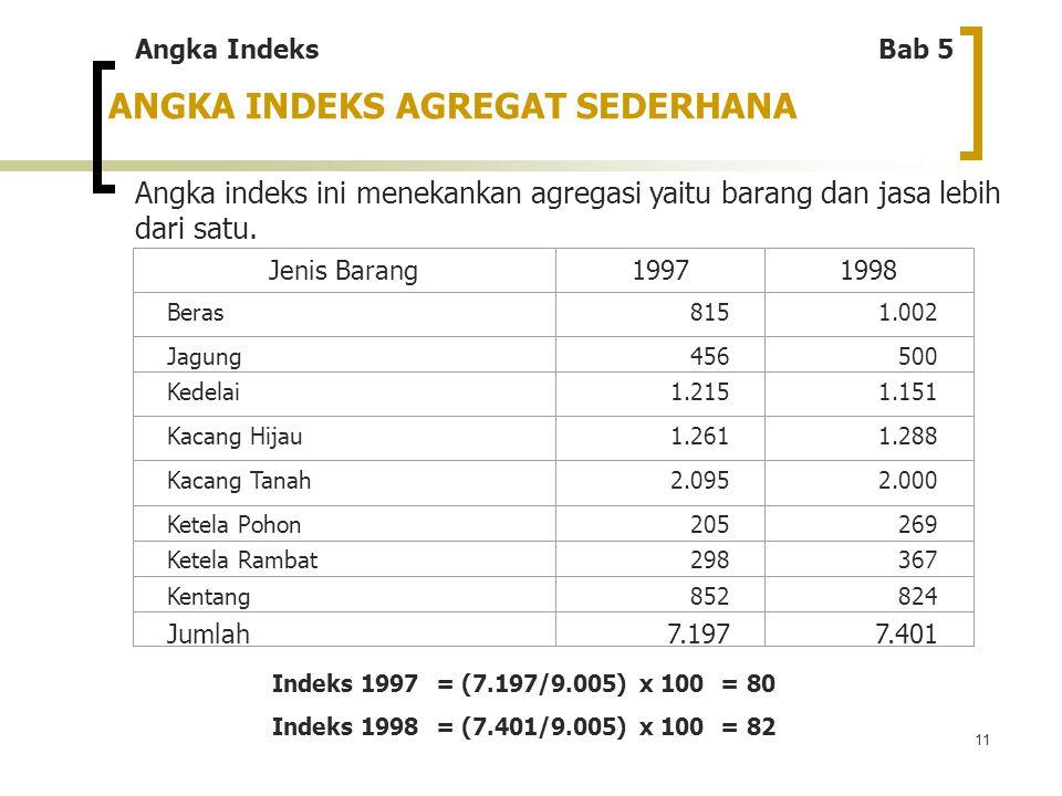 11 ANGKA INDEKS AGREGAT SEDERHANA Angka indeks ini menekankan agregasi yaitu barang dan jasa lebih dari satu. Jenis Barang19971998 Beras8151.002 Jagun