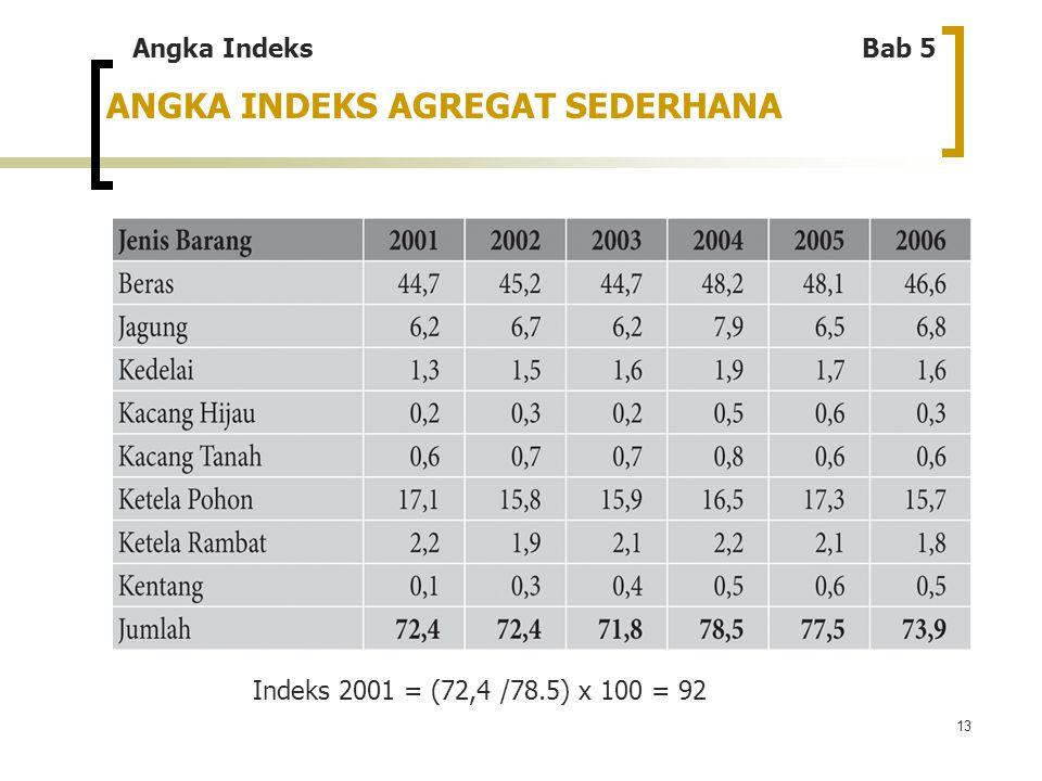 13 ANGKA INDEKS AGREGAT SEDERHANA Indeks 2001 = (72,4 /78.5) x 100 = 92 Angka IndeksBab 5
