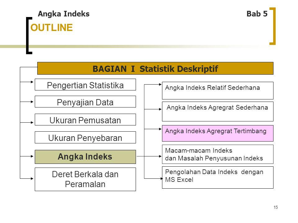 15 OUTLINE Angka IndeksBab 5 BAGIAN I Statistik Deskriptif Pengertian Statistika Penyajian Data Ukuran Penyebaran Ukuran Pemusatan Angka Indeks Deret