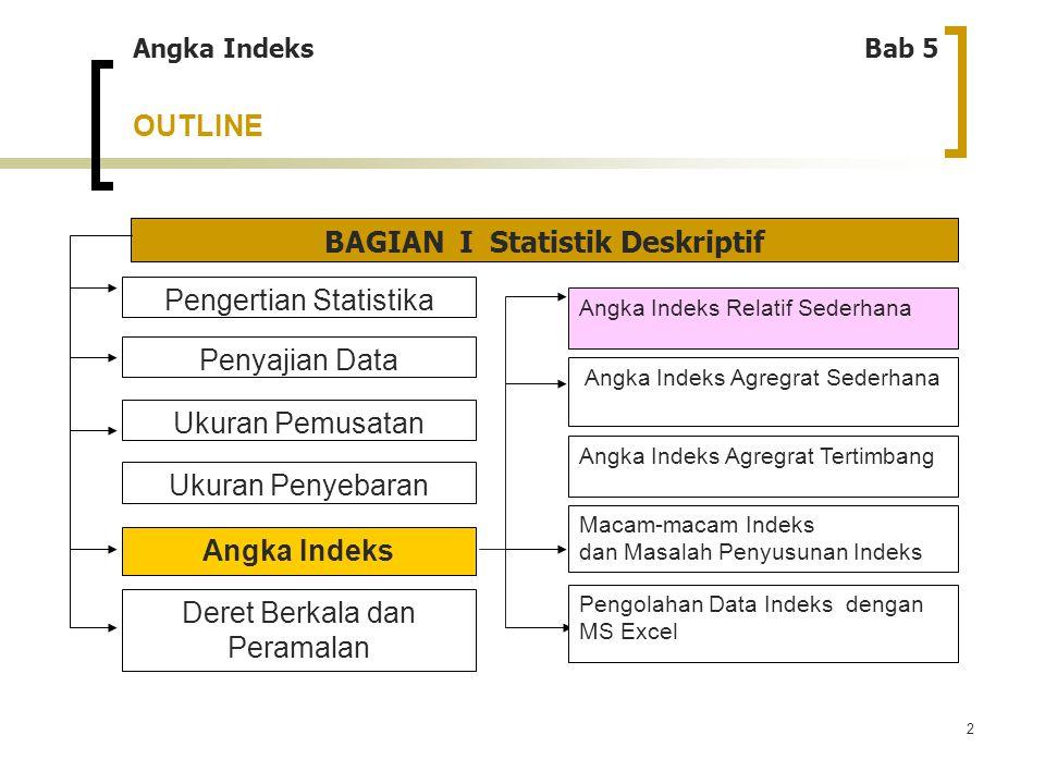 2 OUTLINE Angka IndeksBab 5 BAGIAN I Statistik Deskriptif Pengertian Statistika Penyajian Data Ukuran Penyebaran Ukuran Pemusatan Angka Indeks Deret B