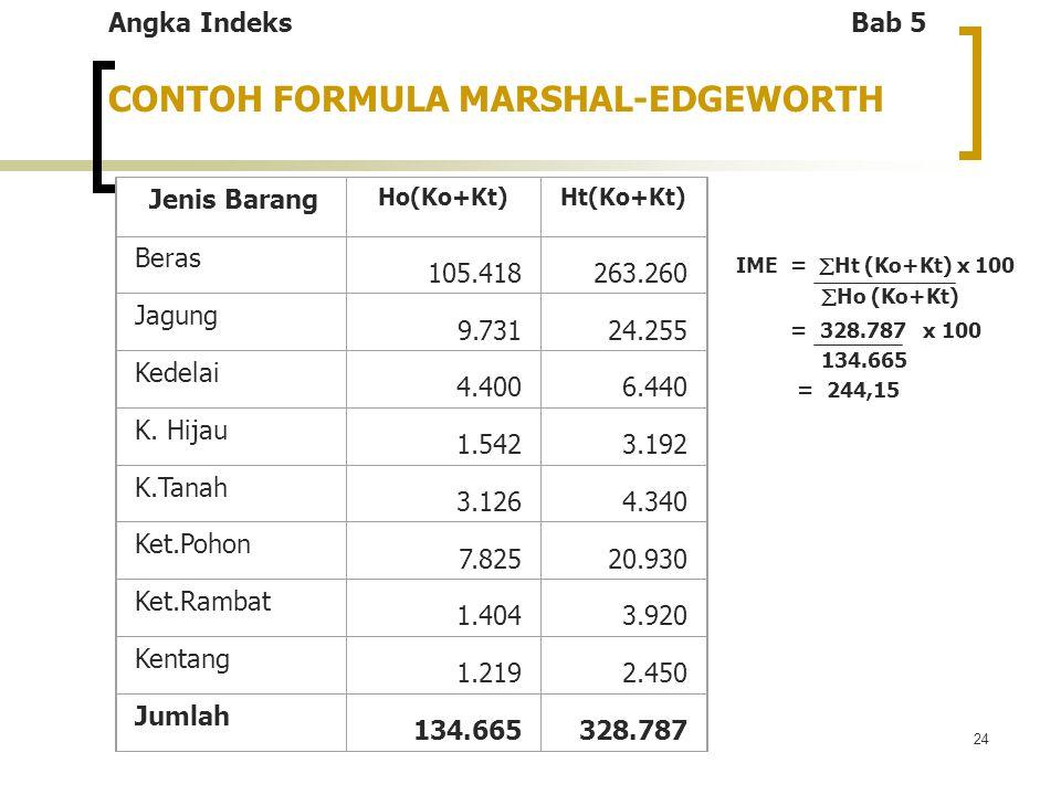 24 CONTOH FORMULA MARSHAL-EDGEWORTH Jenis Barang Ho(Ko+Kt)Ht(Ko+Kt) Beras 105.418263.260 Jagung 9.73124.255 Kedelai 4.4006.440 K. Hijau 1.5423.192 K.T