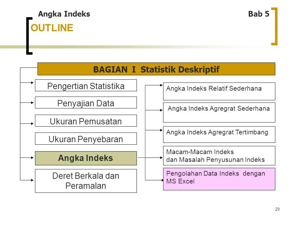 29 OUTLINE Angka IndeksBab 5 BAGIAN I Statistik Deskriptif Pengertian Statistika Penyajian Data Ukuran Penyebaran Ukuran Pemusatan Angka Indeks Deret