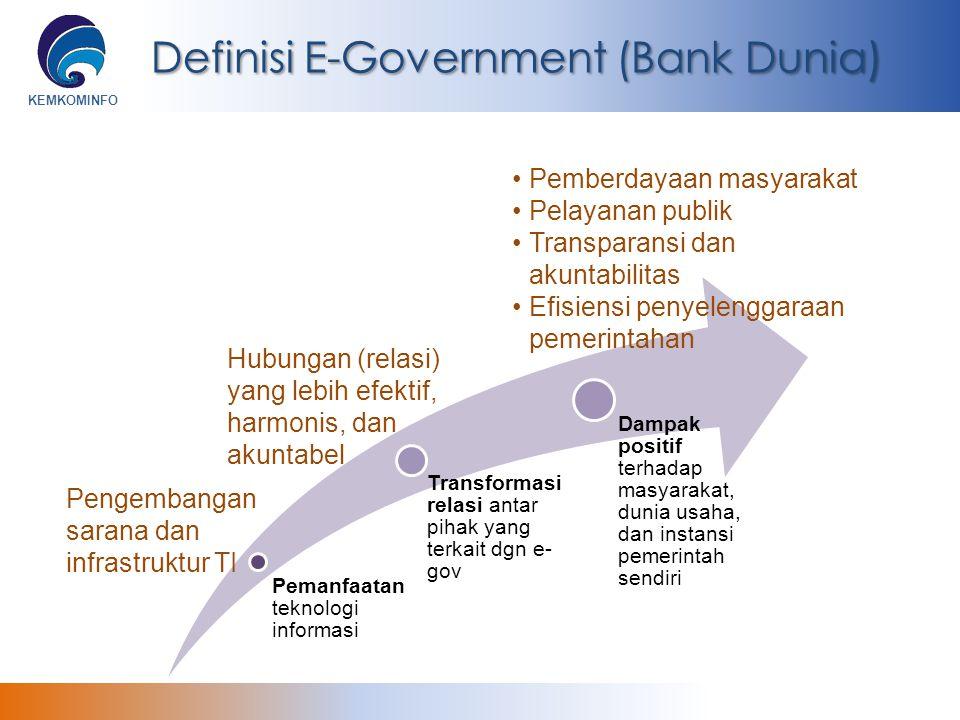 KEMKOMINFO Definisi E-Government (Bank Dunia) Pemanfaatan teknologi informasi Transformasi relasi antar pihak yang terkait dgn e- gov Dampak positif t