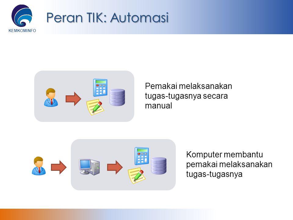 KEMKOMINFO Peran TIK: Automasi Pemakai melaksanakan tugas-tugasnya secara manual Komputer membantu pemakai melaksanakan tugas-tugasnya