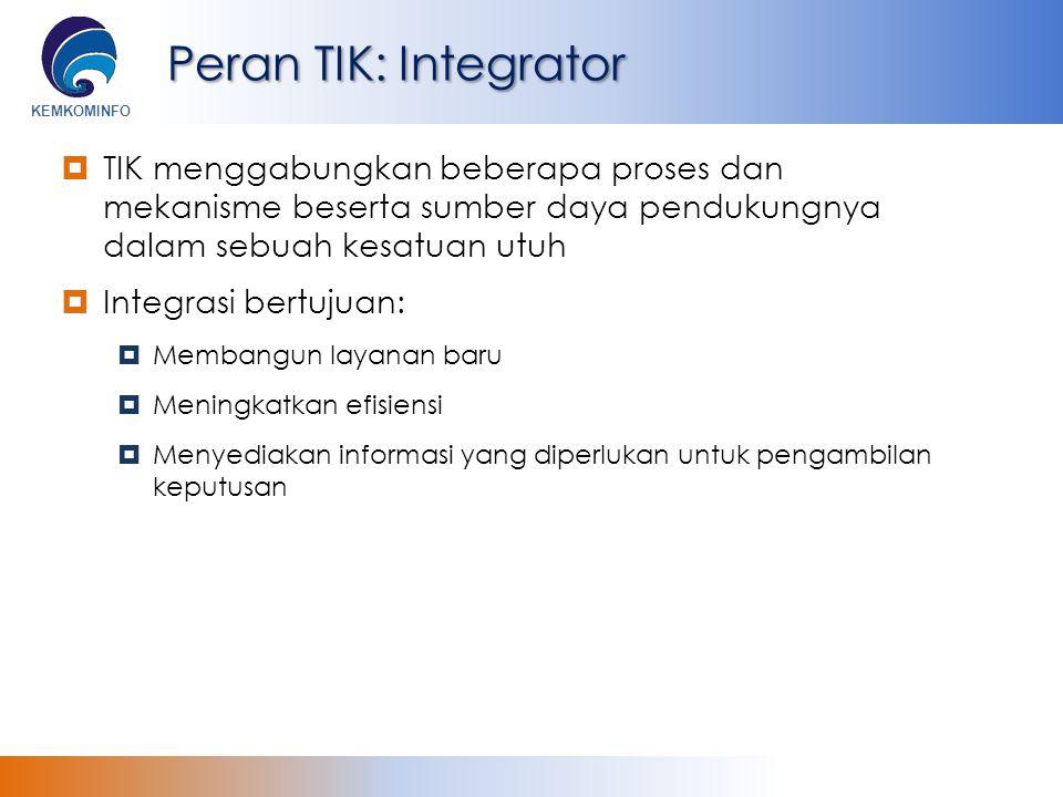 KEMKOMINFO Peran TIK: Integrator  TIK menggabungkan beberapa proses dan mekanisme beserta sumber daya pendukungnya dalam sebuah kesatuan utuh  Integ