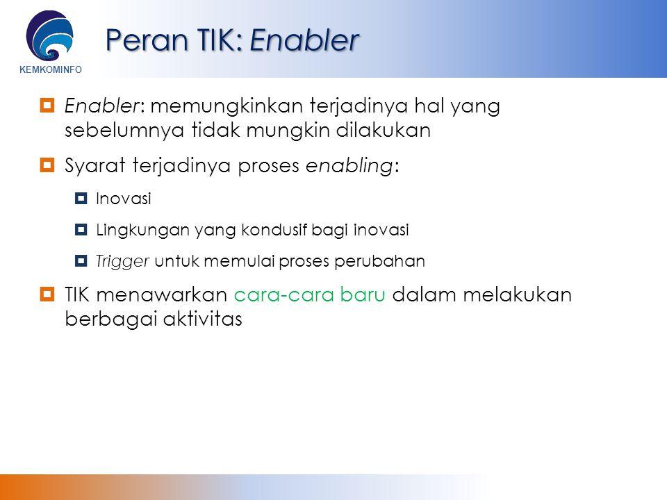 KEMKOMINFO Peran TIK: Enabler  Enabler: memungkinkan terjadinya hal yang sebelumnya tidak mungkin dilakukan  Syarat terjadinya proses enabling:  In