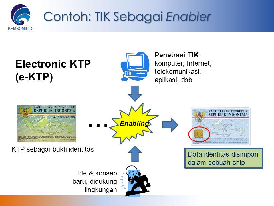 KEMKOMINFO Contoh: TIK Sebagai Enabler KTP sebagai bukti identitas Penetrasi TIK: komputer, Internet, telekomunikasi, aplikasi, dsb. Enabling Ide & ko