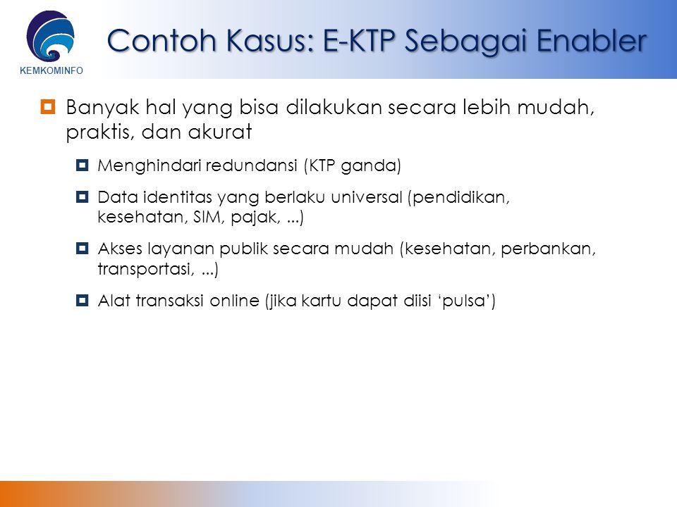 KEMKOMINFO Contoh Kasus: E-KTP Sebagai Enabler  Banyak hal yang bisa dilakukan secara lebih mudah, praktis, dan akurat  Menghindari redundansi (KTP