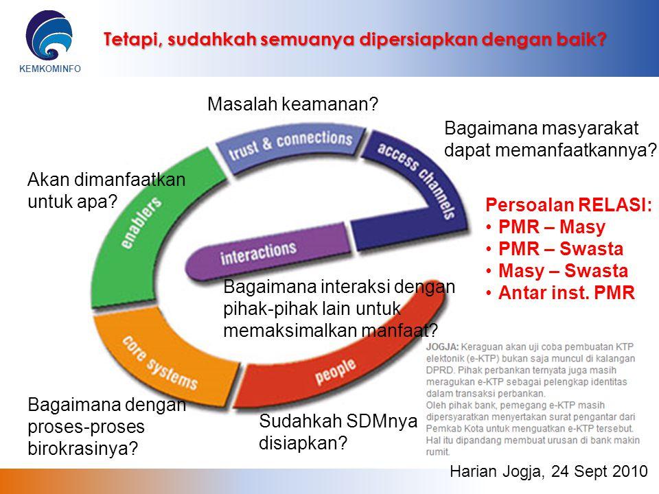 KEMKOMINFO Harian Jogja, 24 Sept 2010 Akan dimanfaatkan untuk apa? Bagaimana dengan proses-proses birokrasinya? Sudahkah SDMnya disiapkan? Masalah kea