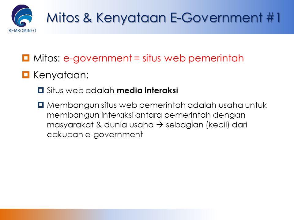 KEMKOMINFO Mitos & Kenyataan E-Government #1  Mitos: e-government = situs web pemerintah  Kenyataan:  Situs web adalah media interaksi  Membangun