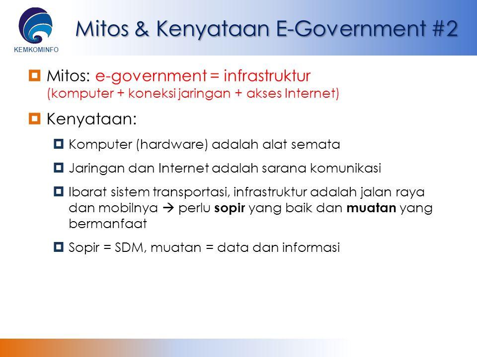 KEMKOMINFO Mitos & Kenyataan E-Government #2  Mitos: e-government = infrastruktur (komputer + koneksi jaringan + akses Internet)  Kenyataan:  Kompu