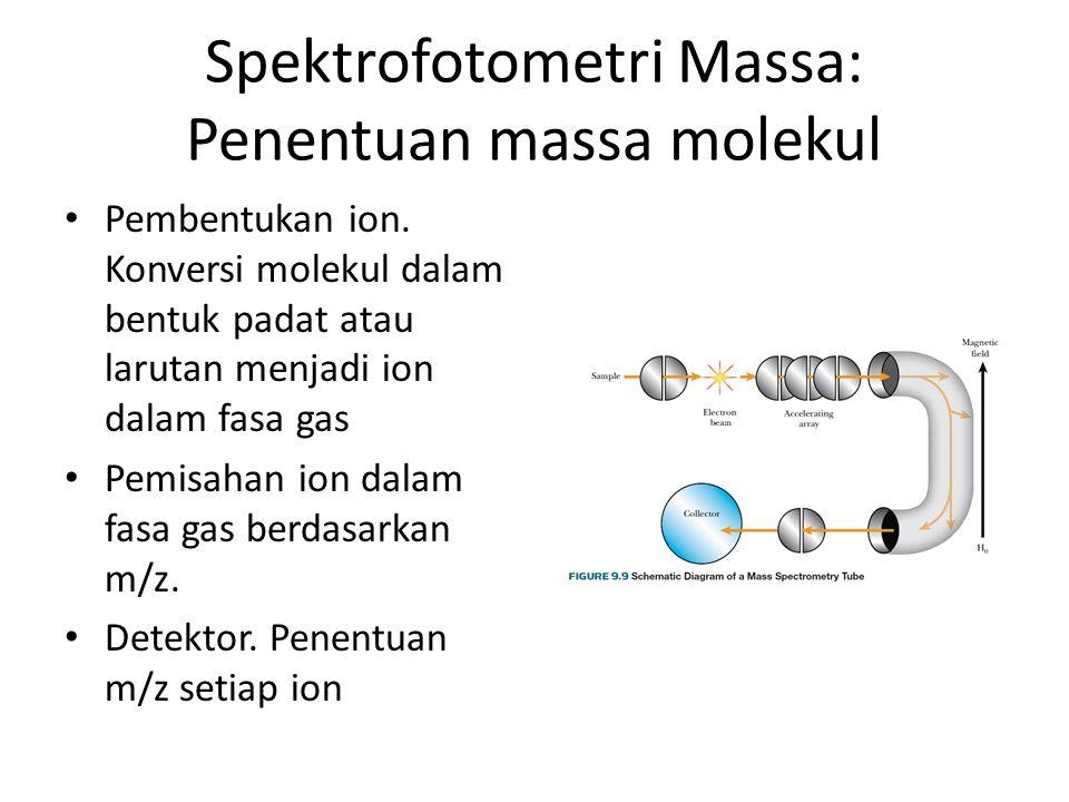 Spektrofotometri Massa: Penentuan massa molekul Pembentukan ion. Konversi molekul dalam bentuk padat atau larutan menjadi ion dalam fasa gas Pemisahan