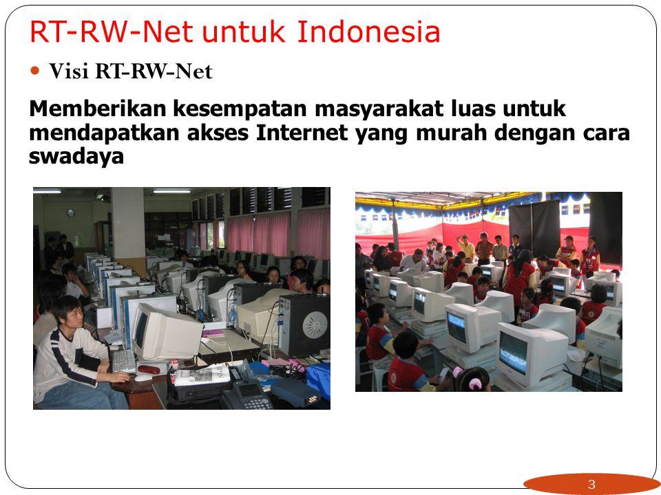 RT-RW-Net untuk Indonesia Visi RT-RW-Net 3 Memberikan kesempatan masyarakat luas untuk mendapatkan akses Internet yang murah dengan cara swadaya