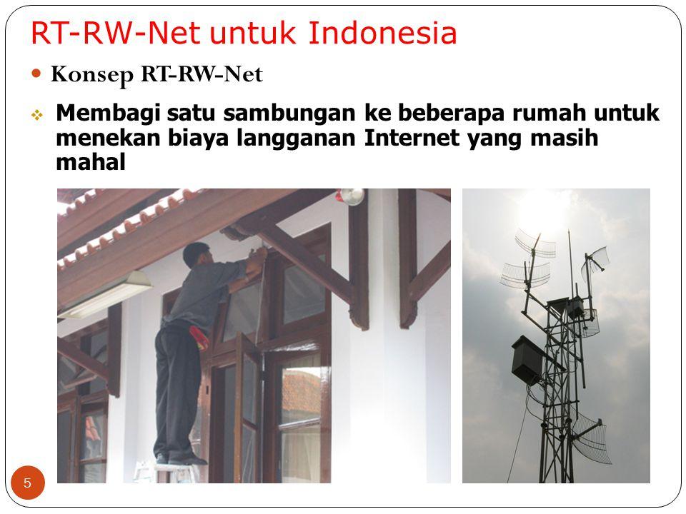 RT-RW-Net untuk Indonesia 5 Konsep RT-RW-Net  Membagi satu sambungan ke beberapa rumah untuk menekan biaya langganan Internet yang masih mahal