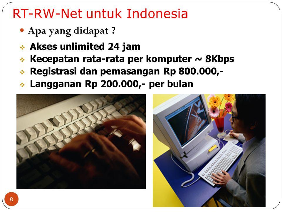 RT-RW-Net untuk Indonesia 8 Apa yang didapat ?  Akses unlimited 24 jam  Kecepatan rata-rata per komputer ~ 8Kbps  Registrasi dan pemasangan Rp 800.