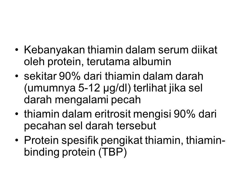 Kebanyakan thiamin dalam serum diikat oleh protein, terutama albumin sekitar 90% dari thiamin dalam darah (umumnya 5-12 μg/dl) terlihat jika sel darah