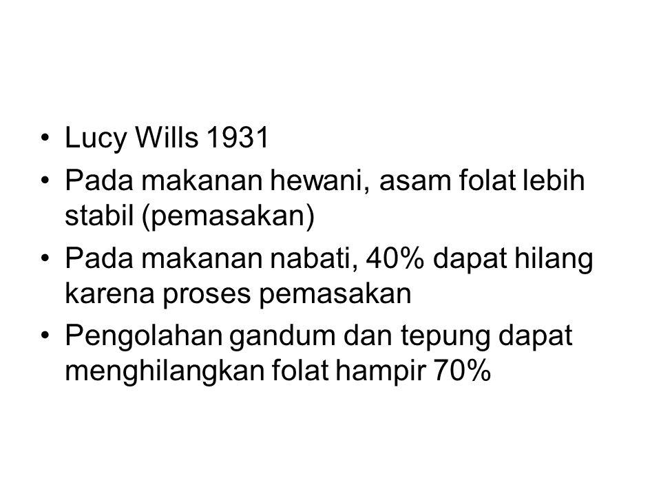 Lucy Wills 1931 Pada makanan hewani, asam folat lebih stabil (pemasakan) Pada makanan nabati, 40% dapat hilang karena proses pemasakan Pengolahan gand