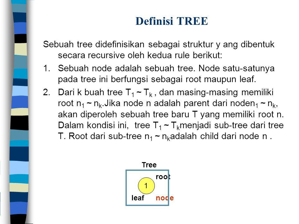 Sebuah tree didefinisikan sebagai struktur y ang dibentuk secara recursive oleh kedua rule berikut: 1.Sebuah node adalah sebuah tree. Node satu-satuny