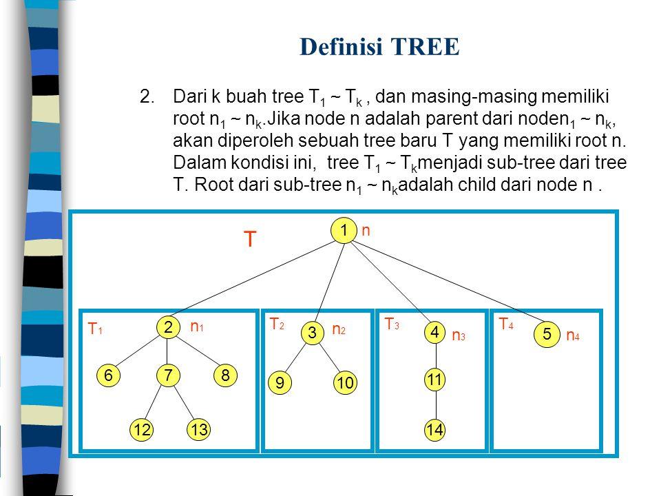 2.Dari k buah tree T 1 ~ T k, dan masing-masing memiliki root n 1 ~ n k.Jika node n adalah parent dari noden 1 ~ n k, akan diperoleh sebuah tree baru