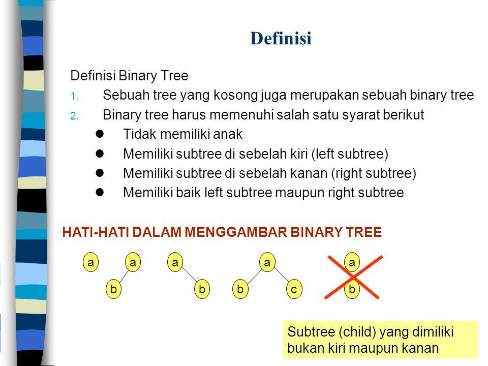 Definisi Binary Tree 1. Sebuah tree yang kosong juga merupakan sebuah binary tree 2. Binary tree harus memenuhi salah satu syarat berikut Tidak memili