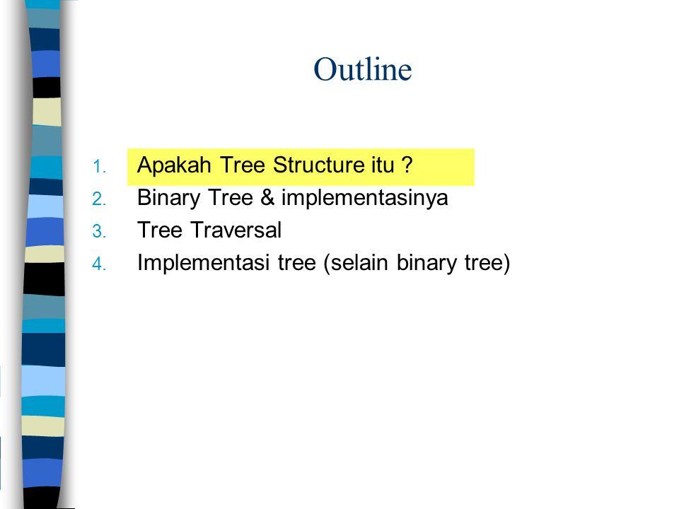 Apakah Tree Structure itu .