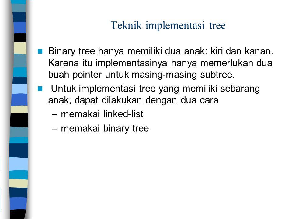 Teknik implementasi tree Binary tree hanya memiliki dua anak: kiri dan kanan. Karena itu implementasinya hanya memerlukan dua buah pointer untuk masin