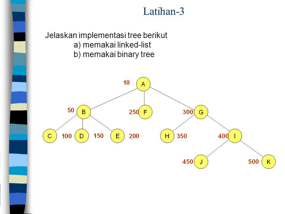 Latihan-3 Jelaskan implementasi tree berikut a) memakai linked-list b) memakai binary tree