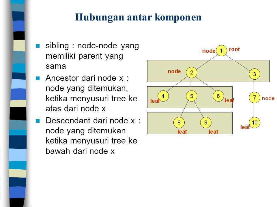 Hubungan antar komponen sibling : node-node yang memiliki parent yang sama Ancestor dari node x : node yang ditemukan, ketika menyusuri tree ke atas dari node x Descendant dari node x : node yang ditemukan ketika menyusuri tree ke bawah dari node x