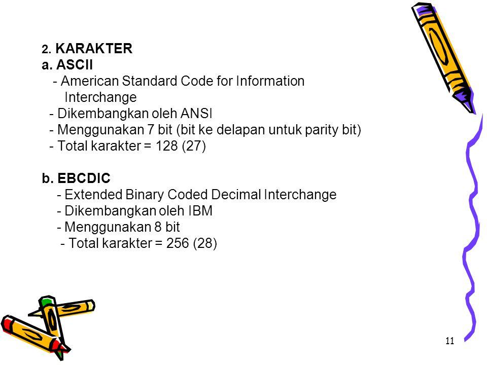 11 2. KARAKTER a. ASCII - American Standard Code for Information Interchange - Dikembangkan oleh ANSI - Menggunakan 7 bit (bit ke delapan untuk parity