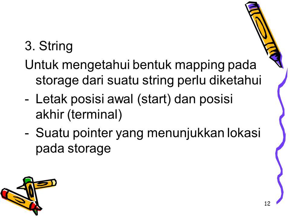 12 3. String Untuk mengetahui bentuk mapping pada storage dari suatu string perlu diketahui -Letak posisi awal (start) dan posisi akhir (terminal) -Su