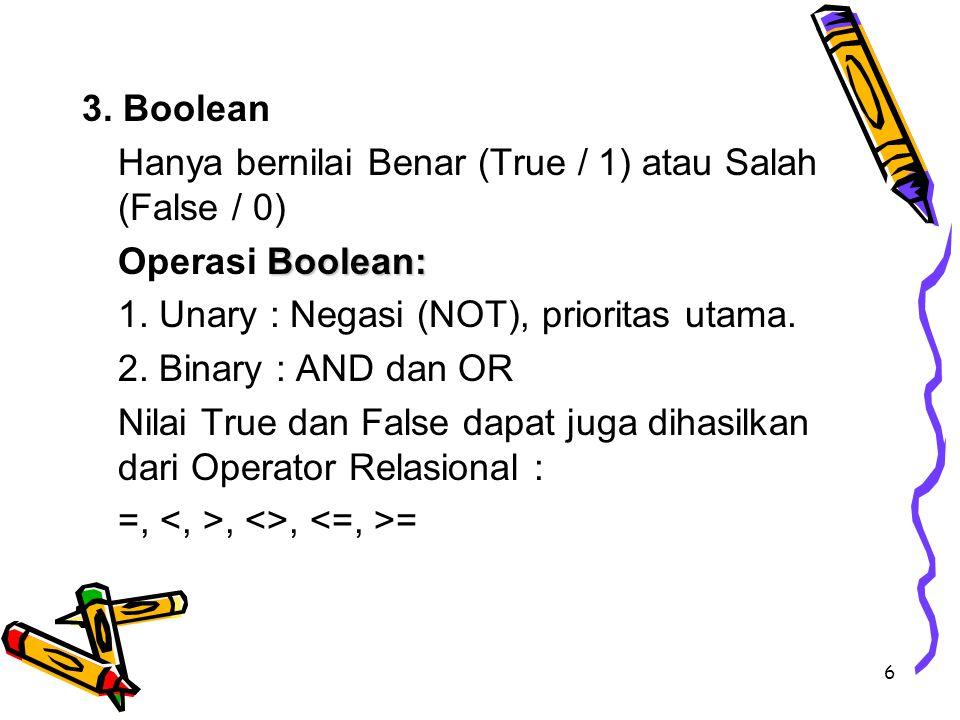 6 3. Boolean Hanya bernilai Benar (True / 1) atau Salah (False / 0) Boolean: Operasi Boolean: 1. Unary : Negasi (NOT), prioritas utama. 2. Binary : AN