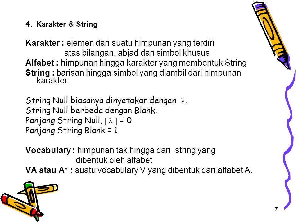 7 4. Karakter & String Karakter : elemen dari suatu himpunan yang terdiri atas bilangan, abjad dan simbol khusus Alfabet : himpunan hingga karakter ya