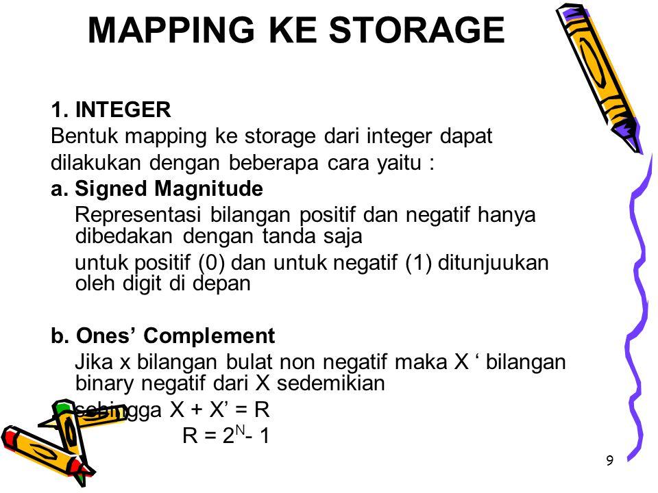 9 MAPPING KE STORAGE 1.INTEGER Bentuk mapping ke storage dari integer dapat dilakukan dengan beberapa cara yaitu : a. Signed Magnitude Representasi bi