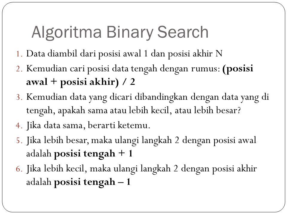 Algoritma Binary Search 1. Data diambil dari posisi awal 1 dan posisi akhir N 2. Kemudian cari posisi data tengah dengan rumus: (posisi awal + posisi