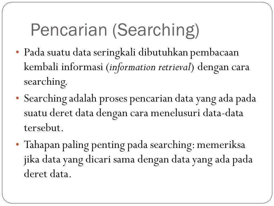 Pencarian (Searching) Pada suatu data seringkali dibutuhkan pembacaan kembali informasi (information retrieval) dengan cara searching. Searching adala