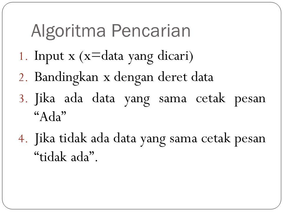 "Algoritma Pencarian 1. Input x (x=data yang dicari) 2. Bandingkan x dengan deret data 3. Jika ada data yang sama cetak pesan ""Ada"" 4. Jika tidak ada d"