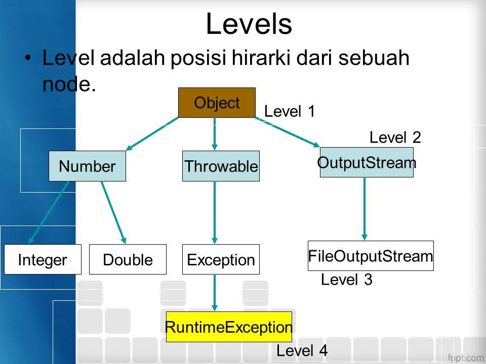 Levels Level adalah posisi hirarki dari sebuah node. Level 4 Level 3 Level 2 Object NumberThrowable OutputStream IntegerDoubleException FileOutputStre